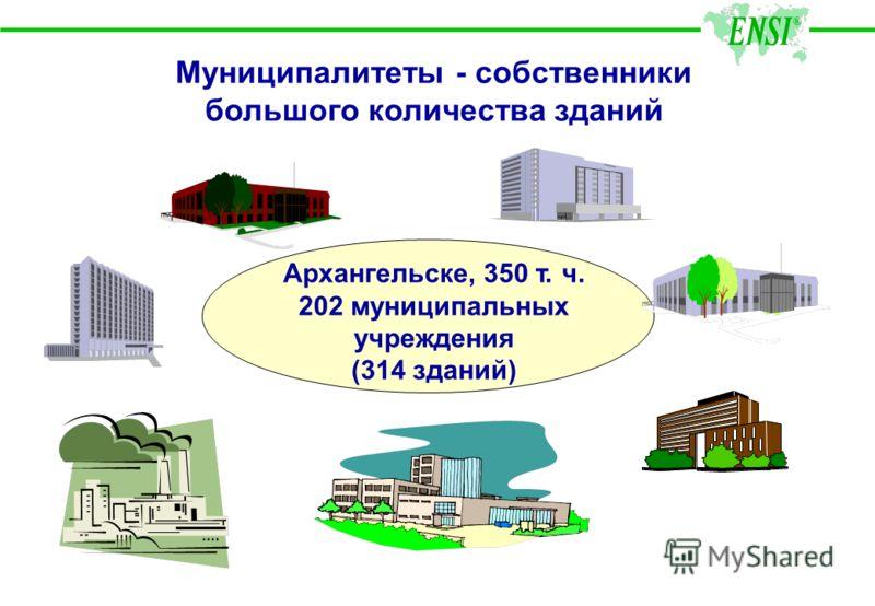 Россия Киргизия Казахстан Македония Грузия Албания Муниципальное Планирование Энергетической Эффективности Рекомендации ENSI основаны на многолетнем опыте создания муниципальных программ и реализации энергосберегающих проектов.