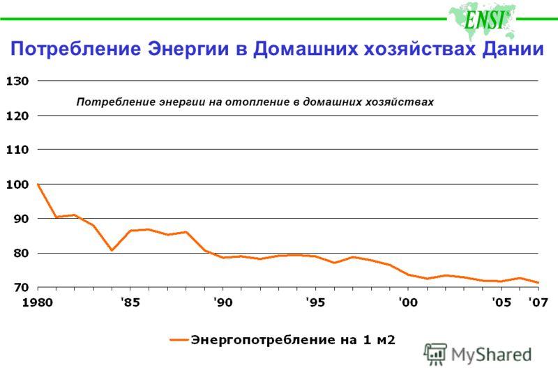 Архангельске, 350 т. ч. 202 муниципальных учреждения (314 зданий) Муниципалитеты - собственники большого количества зданий