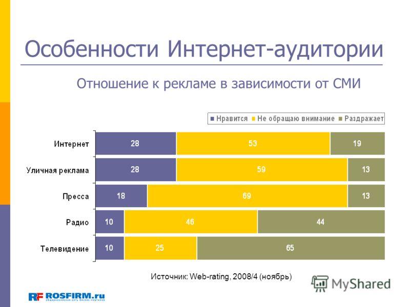 Особенности Интернет-аудитории Источник: Web-rating, 2008/4 (ноябрь) Отношение к рекламе в зависимости от СМИ