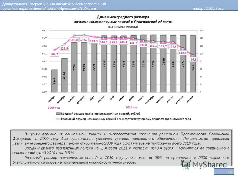 Департамент информационно-аналитического обеспечения органов государственной власти Ярославской областиянварь 2011 года 16 В целях повышения социальной защиты и благосостояния населения решением Правительства Российской Федерации в 2010 году был суще