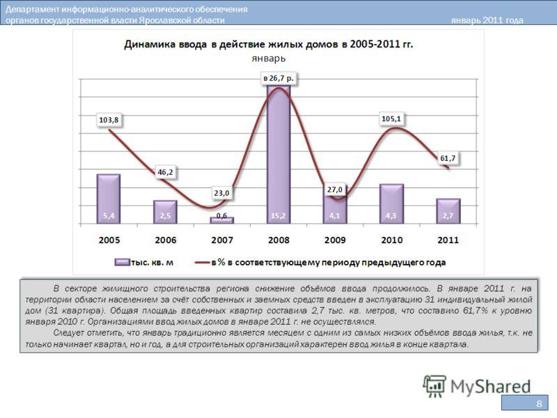 8 Департамент информационно-аналитического обеспечения органов государственной власти Ярославской областиянварь 2011 года В секторе жилищного строительства региона снижение объёмов ввода продолжилось. В январе 2011 г. на территории области населением