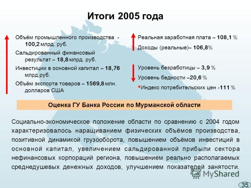 Итоги 2005 года Объём промышленного производства - 100,2 млрд. руб. Сальдированный финансовый результат – 18,8 млрд. руб. Инвестиции в основной капитал – 18,76 млрд.руб. Объём экспорта товаров – 1569,8 млн. долларов США Реальная заработная плата – 10
