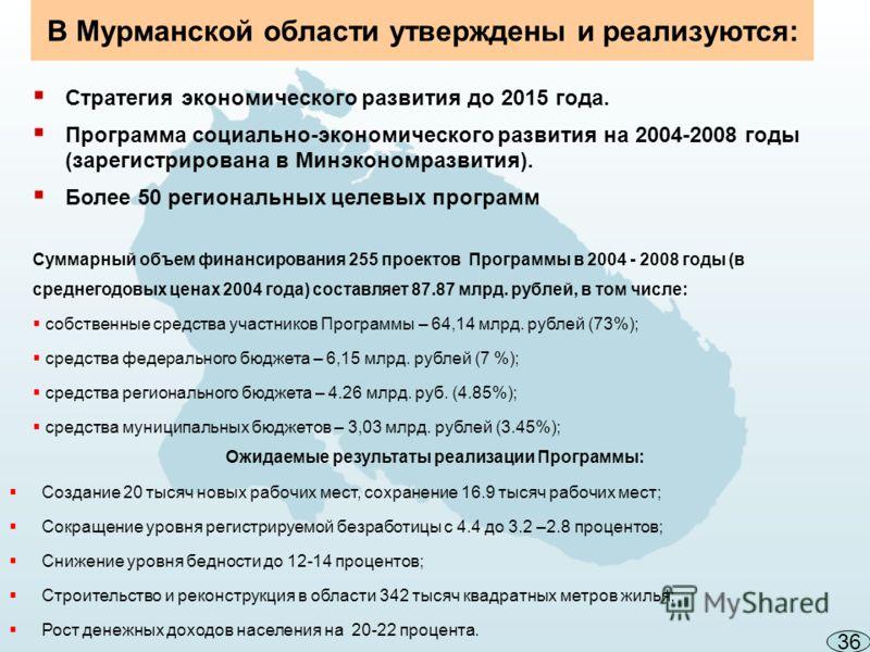 В Мурманской области утверждены и реализуются: Суммарный объем финансирования 255 проектов Программы в 2004 - 2008 годы (в среднегодовых ценах 2004 года) составляет 87.87 млрд. рублей, в том числе: собственные средства участников Программы – 64,14 мл