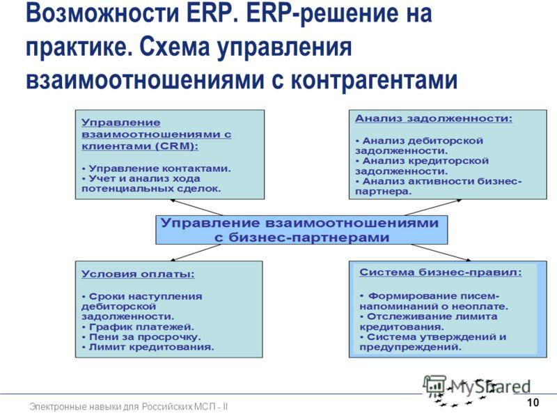 Электронные навыки для Российских МСП - II 10 Возможности ERP. ЕRP-решение на практике. Схема управления взаимоотношениями с контрагентами
