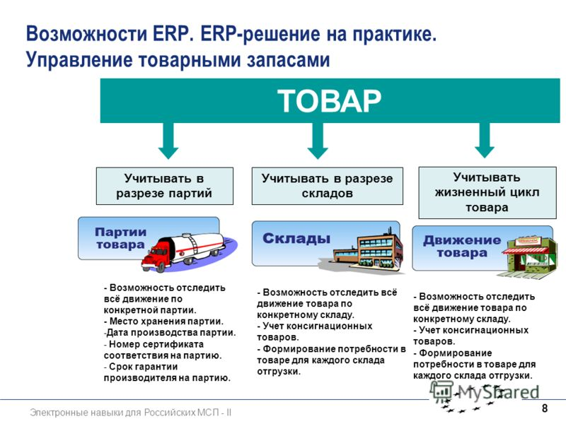 Электронные навыки для Российских МСП - II 8 Возможности ERP. ЕRP-решение на практике. Управление товарными запасами ТОВАР Учитывать в разрезе партий Учитывать в разрезе складов Учитывать жизненный цикл товара - Возможность отследить всё движение по