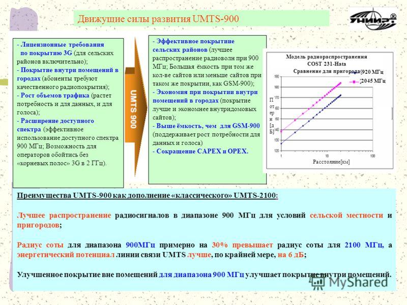 Движущие силы развития UMTS-900 - Лицензионные требования по покрытию 3G (для сельских районов включительно); - Покрытие внутри помещений в городах (абоненты требуют качественного радиопокрытия); - Рост объемов трафика (растет потребность и для данны