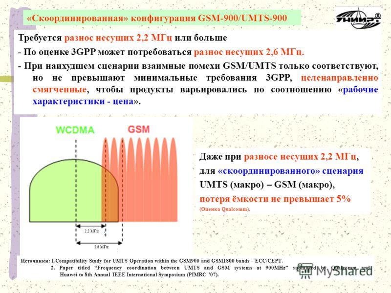 «Скоординированная» конфигурация GSM-900/UMTS-900 Требуется разнос несущих 2,2 МГц или больше - По оценке 3GPP может потребоваться разнос несущих 2,6 МГц. - При наихудшем сценарии взаимные помехи GSM/UMTS только соответствуют, но не превышают минимал