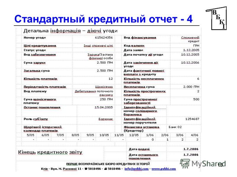 18 Стандартный кредитный отчет - 4