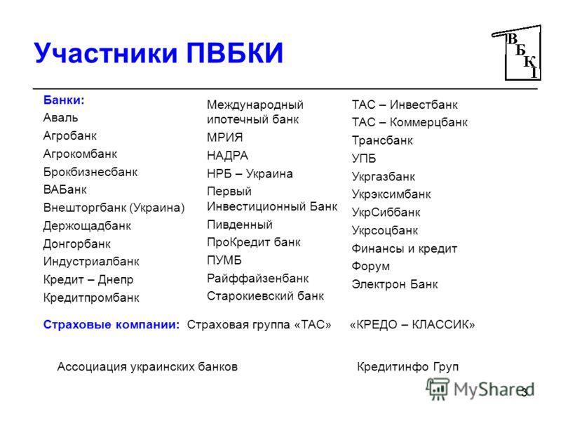 3 Участники ПВБКИ Банки: Аваль Агробанк Агрокомбанк Брокбизнесбанк ВАБанк Внешторгбанк (Украина) Держощадбанк Донгорбанк Индустриалбанк Кредит – Днепр Кредитпромбанк Международный ипотечный банк МРИЯ НАДРА НРБ – Украина Первый Инвестиционный Банк Пив