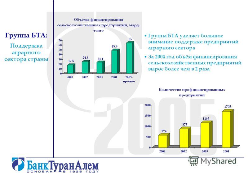 Группа БТА: Поддержка аграрного сектора страны Группа БТА уделяет большое внимание поддержке предприятий аграрного сектора За 2004 год объём финансирования сельскохозяйственных предприятий вырос более чем в 2 раза