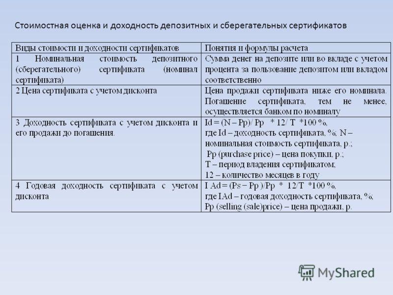 Стоимостная оценка и доходность депозитных и сберегательных сертификатов