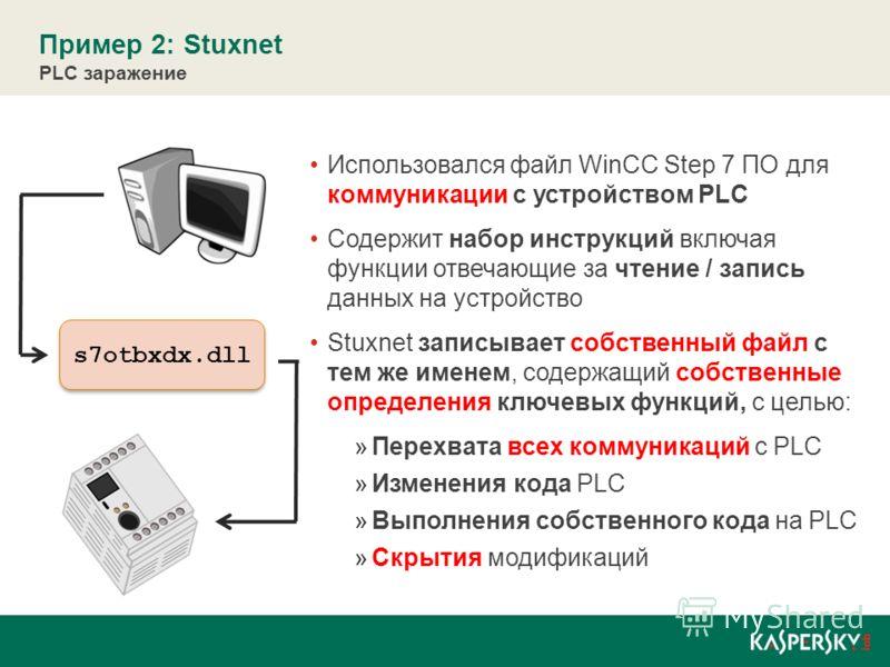 Пример 2: Stuxnet PLC заражение s7otbxdx.dll Использовался файл WinCC Step 7 ПО для коммуникации с устройством PLC Содержит набор инструкций включая функции отвечающие за чтение / запись данных на устройство Stuxnet записывает собственный файл с тем