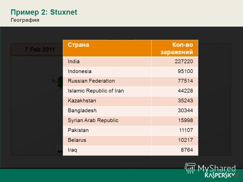Пример 2: Stuxnet География 12 Sep 2010 7 Feb 2011 СтранаКол-во заражений India227220 Indonesia95100 Russian Federation77514 Islamic Republic of Iran44228 Kazakhstan35243 Bangladesh30344 Syrian Arab Republic15998 Pakistan11107 Belarus10217 Iraq8764