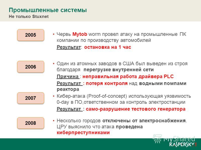 Промышленные системы Не только Stuxnet 2005 Червь Mytob worm провел атаку на промышленные ПК компании по производству автомобилей Результат: остановка на 1 час Один из атомных заводов в США был выведен из строя благодаря перегрузке внутренней сети Пр