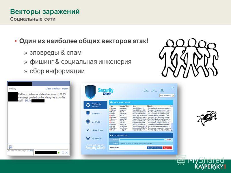 Векторы заражений Социальные сети Один из наиболее общих векторов атак! » зловреды & спам » фишинг & социальная инженерия » сбор информации