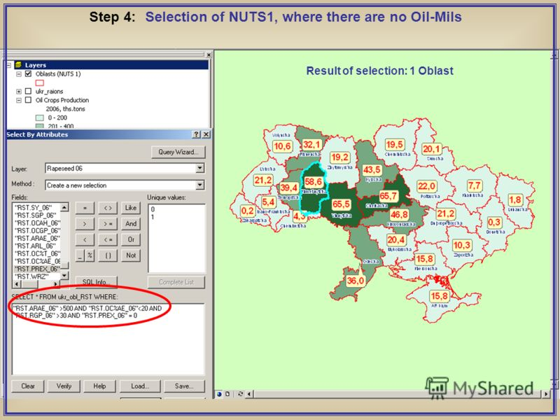 Step 4: Selection of NUTS1, where there are no Oil-Mils Result of selection: 1 Oblast