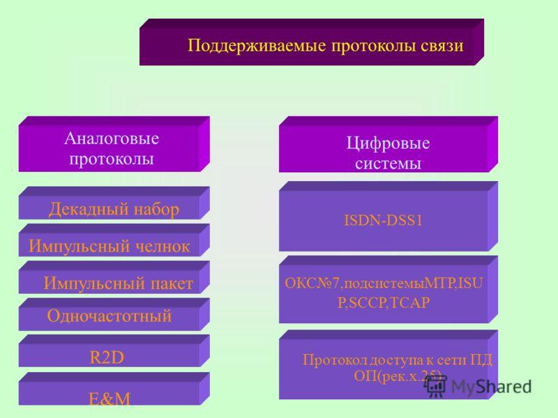 Многоточечные соединения (конференции) до 4-х комплектов абонентских и соединительных линий. Инициатором организации конференцсвязи всегда является абонент. Полупостоянные соединения соединения в коммутационном поле станции между линейными комплектам