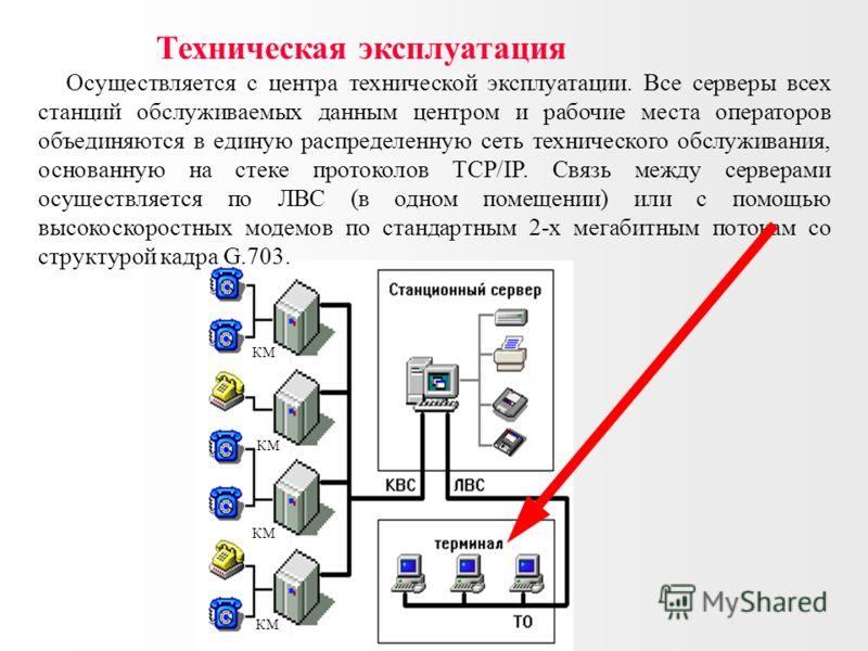 В случае отказа или выключения сервера (если не установлены пути к резервному серверу) коммутационный модуль обеспечивает автономную работу с накоплением во внутреннем ЗУ информации о состоявшихся вызовах, статистики и другой информации предназначенн