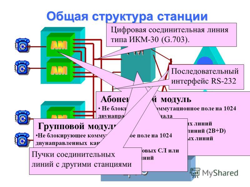 Общее коммутационное поле станции строится из 7-ми тысячных групп, и имеет три ступени коммутации. Оконечные модули соединяются с групповыми по обычной схеме. Групповые КМ второй ступени всех семитысячных соединяются со всеми модулями третьей ступени
