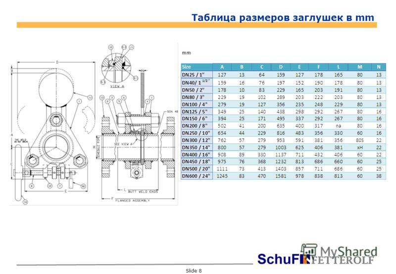 Slide 8 Таблица размеров заглушек в mm