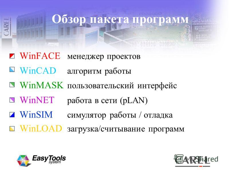 Обзор пакета программ WinFACE менеджер проектов WinCAD алгоритм работы WinMASK пользовательский интерфейс WinNET работа в сети (pLAN) WinSIM симулятор работы / отладка WinLOAD загрузка/считывание программ