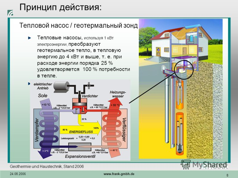 Геотермальный насос своими руками