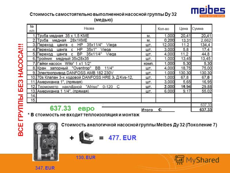 Стоимость самостоятельно выполненной насосной группы Dy 32 (медью) Стоимость аналогичной насосной группы Meibes Ду 32 (Поколение 7) 347. EUR + 130. EUR = 477. EUR 614. EUR ВСЕ ГРУППЫ БЕЗ НАСОСА!!! * В стоимость не входит теплоизоляция и монтаж