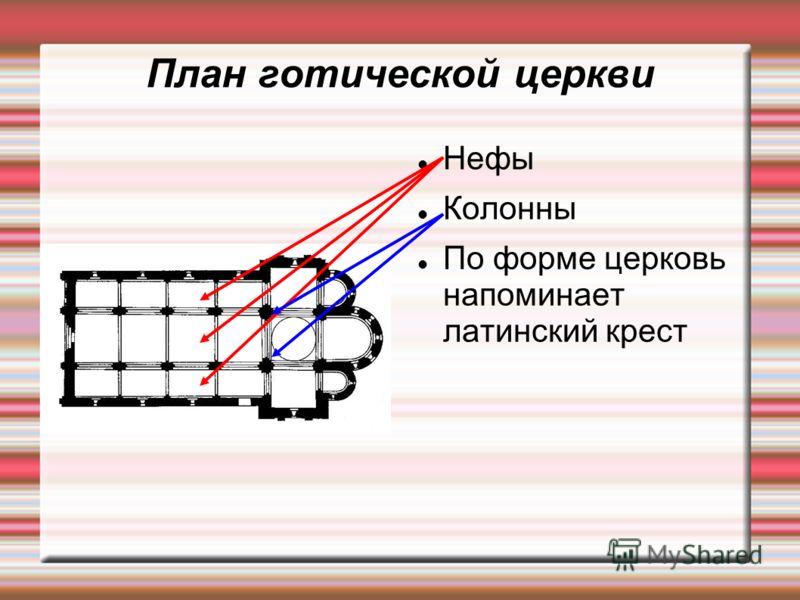 План готической церкви Нефы Колонны По форме церковь напоминает латинский крест