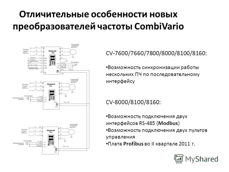 Отличительные особенности новых преобразователей частоты CombiVario CV-7600/7660/7800/8000/8100/8160: Возможность синхронизации работы нескольких ПЧ по последовательному интерфейсу CV-8000/8100/8160: Возможность подключения двух интерфейсов RS-485 (M
