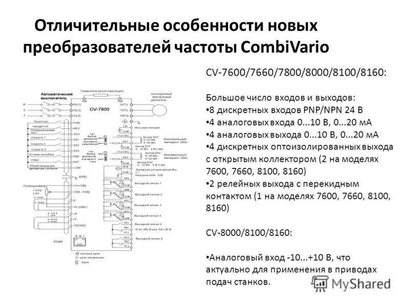 Отличительные особенности новых преобразователей частоты CombiVario CV-7600/7660/7800/8000/8100/8160: Большое число входов и выходов: 8 дискретных входов PNP/NPN 24 В 4 аналоговых входа 0...10 В, 0...20 мА 4 аналоговых выхода 0...10 В, 0...20 мА 4 ди