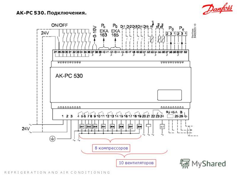 R E F R I G E R A T I O N A N D A I R C O N D I T I O N I N G AK-PC 530. Подключения. 8 компрессоров 10 вентиляторов