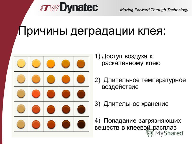 Причины деградации клея: 1) Доступ воздуха к раскаленному клею 2) Длительное температурное воздействие 3) Длительное хранение 4) Попадание загрязняющих веществ в клеевой расплав