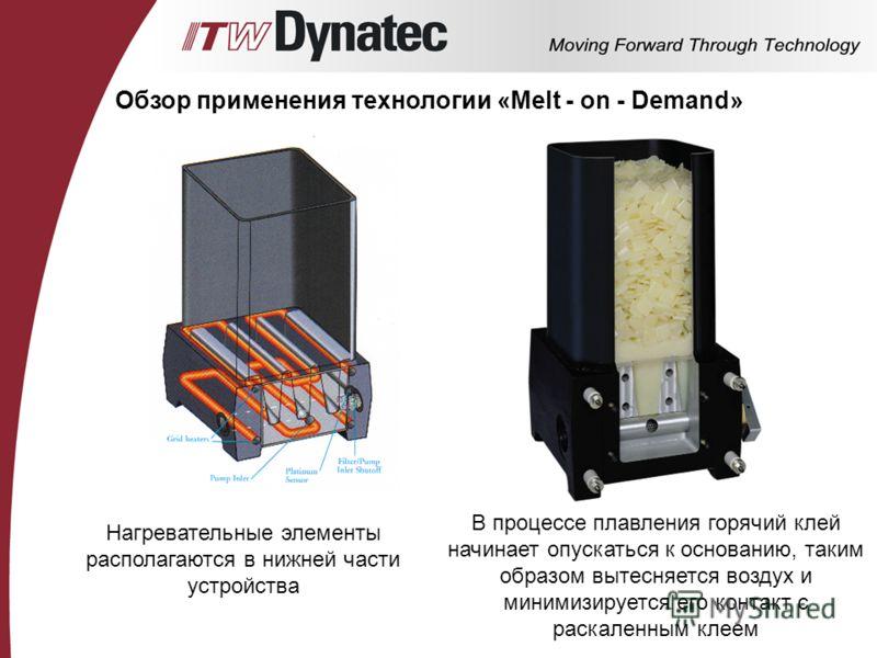 Обзор применения технологии «Melt - on - Demand» Нагревательные элементы располагаются в нижней части устройства В процессе плавления горячий клей начинает опускаться к основанию, таким образом вытесняется воздух и минимизируется его контакт с раскал
