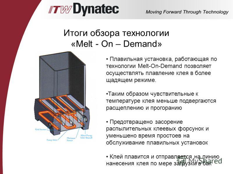 Плавильная установка, работающая по технологии Melt-On-Demand позволяет осуществлять плавление клея в более щадящем режиме. Таким образом чувствительные к температуре клея меньше подвергаются расщеплению и прогоранию Предотвращено засорение распылите