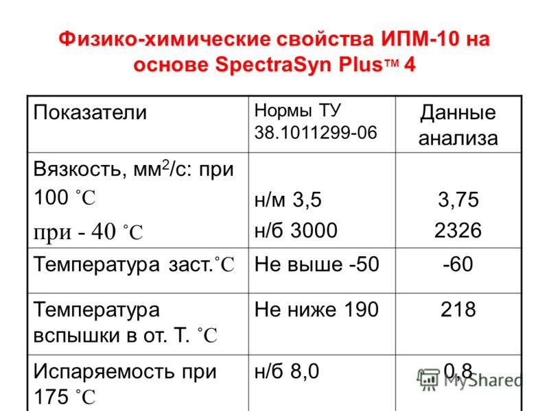 Физико-химические свойства ИПМ-10 на основе SpectraSyn Plus TM 4 Показатели Нормы ТУ 38.1011299-06 Данные анализа Вязкость, мм 2 /с: при 100 ˚С при - 40 ˚С н/м 3,5 н/б 3000 3,75 2326 Температура заст. ˚С Не выше -50-60 Температура вспышки в от. Т. ˚С