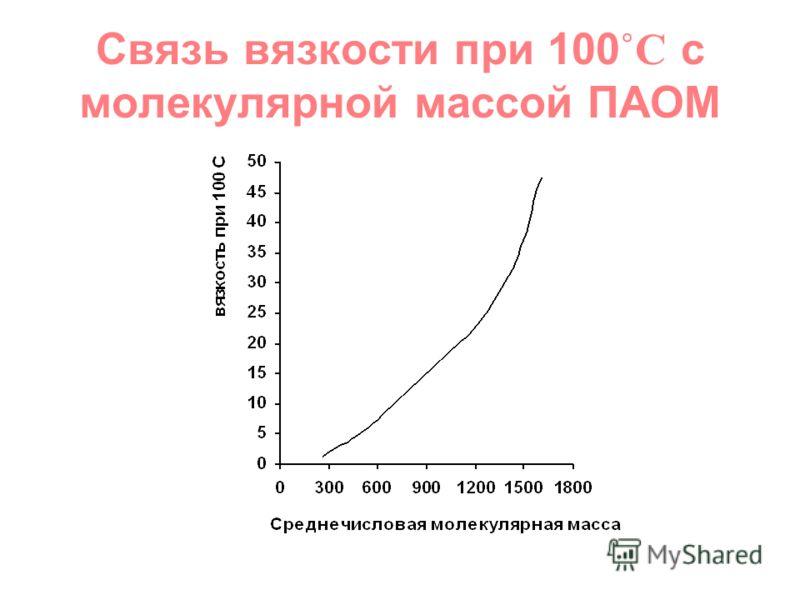 Связь вязкости при 100 ˚С с молекулярной массой ПАОМ