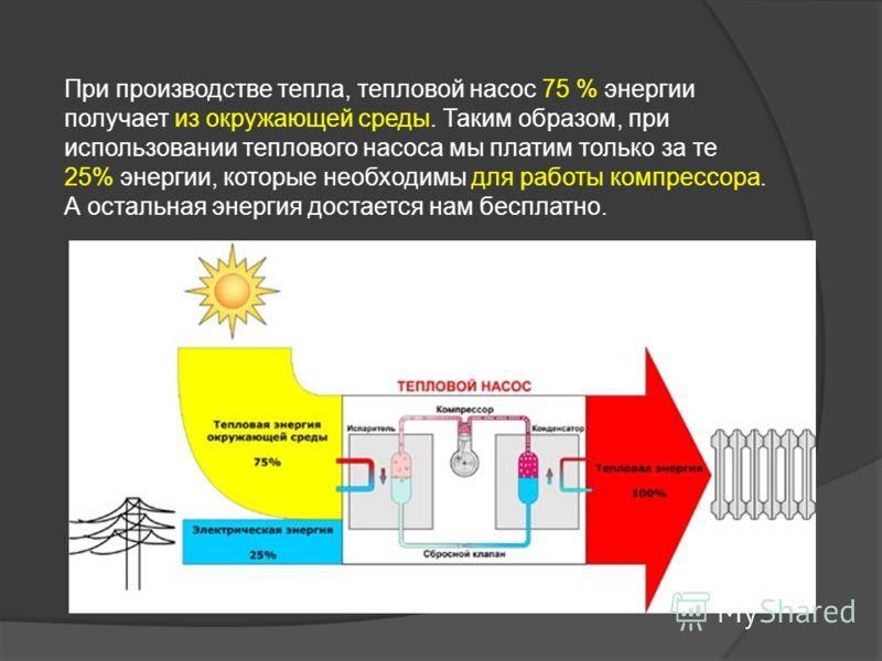 При производстве тепла, тепловой насос 75 % энергии получает из окружающей среды. Таким образом, при использовании теплового насоса мы платим только за те 25% энергии, которые необходимы для работы компрессора. А остальная энергия достается нам беспл