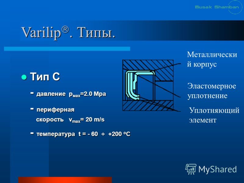 Varilip. Типы. Тип C Тип C - давление р мах =2.0 Mpa - периферная скорость v max = 20 m/s скорость v max = 20 m/s - температура t = - 60 ÷ +200 о С Металлически й корпус Эластомерное уплотнение Уплотняющий элемент