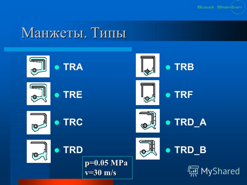Манжеты. Типы TRA TRE TRC TRD TRB TRF TRD_A TRD_B p=0.05 MPa v=30 m/s