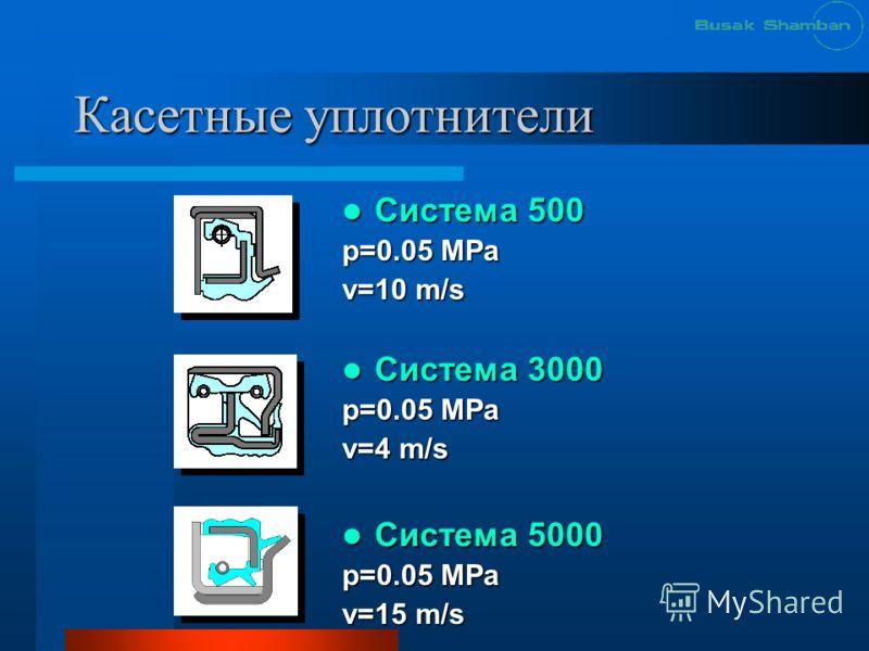 Касетные уплотнители Система 500 Система 500 p=0.05 MPa v=10 m/s Система 3000 Система 3000 p=0.05 MPa v=4 m/s Система 5000 Система 5000 p=0.05 MPa v=15 m/s