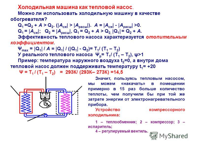 Холодильная машина как тепловой насос. Можно ли использовать холодильную машину в качестве обогревателя? Q 1 =Q 2 + А > Q 2. (|А сж | > |А расш |). А = |А сж | - |А расш | >0. Q 1 = |А сж |; Q 2 = |А расш |, Q 1 = Q 2 + А > Q 2, |Q 1 | = Q 2 + А. Эфф