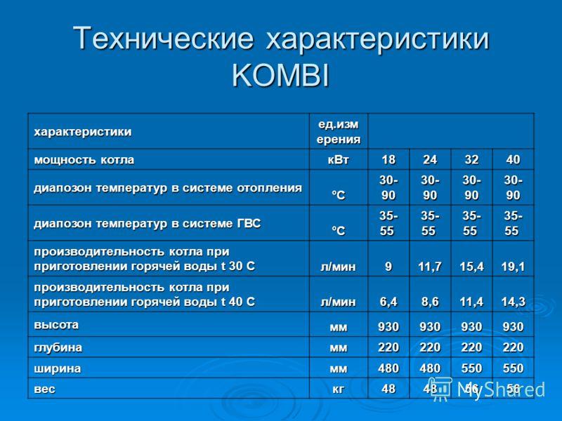 Технические характеристики KOMBI характеристики ед.изм ерения мощность котла кВт18243240 диапозон температур в системе отопления °С°С°С°С 30- 90 диапозон температур в системе ГВС °С°С°С°С 35- 55 35- 55 производительность котла при приготовлении горяч
