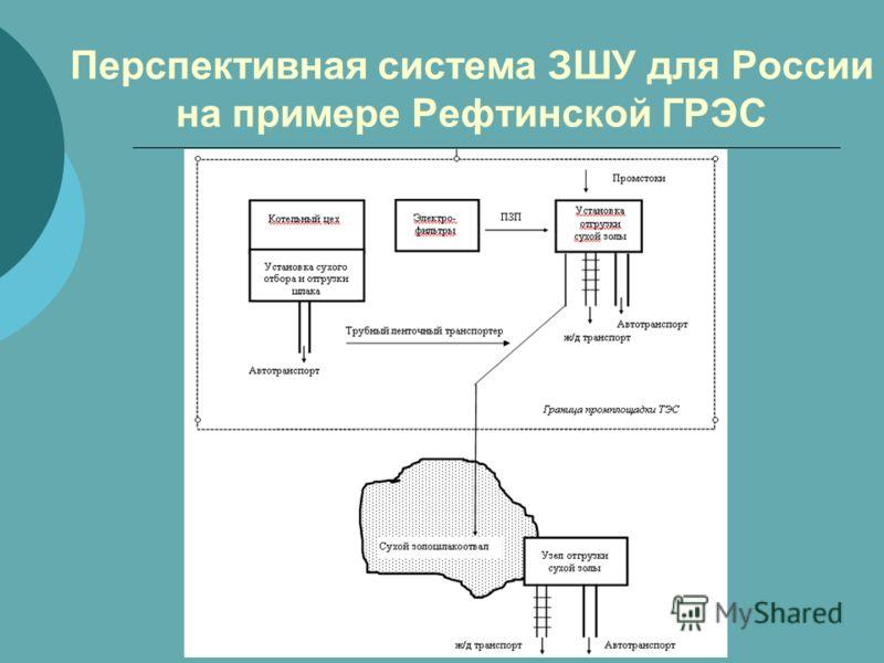 Перспективная система ЗШУ для России на примере Рефтинской ГРЭС