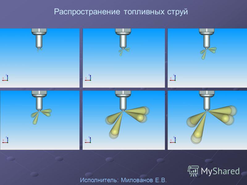 Распространение топливных струй Исполнитель: Милованов Е.В.