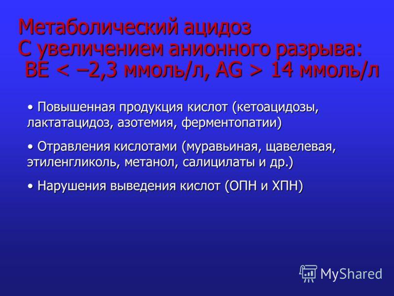Метаболический ацидоз С увеличением анионного разрыва: BE 14 ммоль/л Повышенная продукция кислот (кетоацидозы, лактатацидоз, азотемия, ферментопатии) Повышенная продукция кислот (кетоацидозы, лактатацидоз, азотемия, ферментопатии) Отравления кислотам