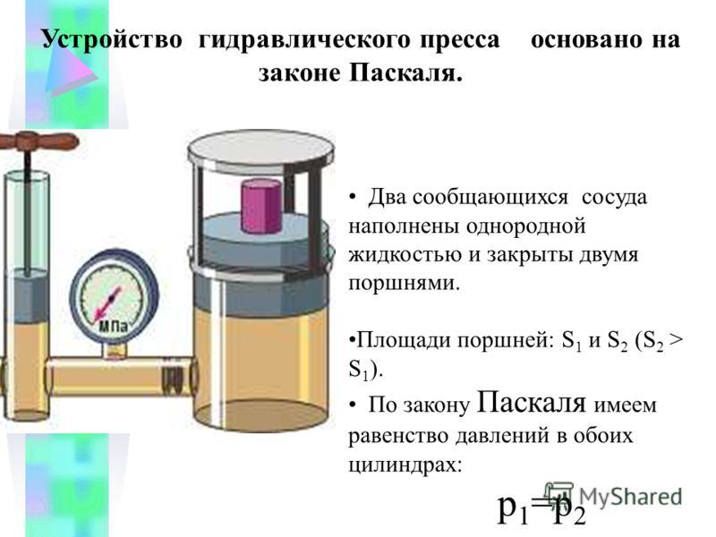 Два сообщающихся сосуда наполнены однородной жидкостью и закрыты двумя поршнями. Площади поршней: S 1 и S 2 (S 2 > S 1 ). По закону Паскаля имеем равенство давлений в обоих цилиндрах: p 1 =p 2 Устройство гидравлического пресса основано на законе Паск