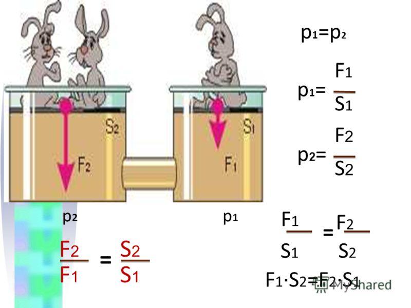 p1=p2p1=p2 F1F1 F1·S2=F2·S1F1·S2=F2·S1 p1p1 p2p2 S1S1 F1F1 p1=p1= S1S1 F2F2 S2S2 = F2F2 F1F1 S2S2 S1S1 = S2S2 F2F2 p2=p2=