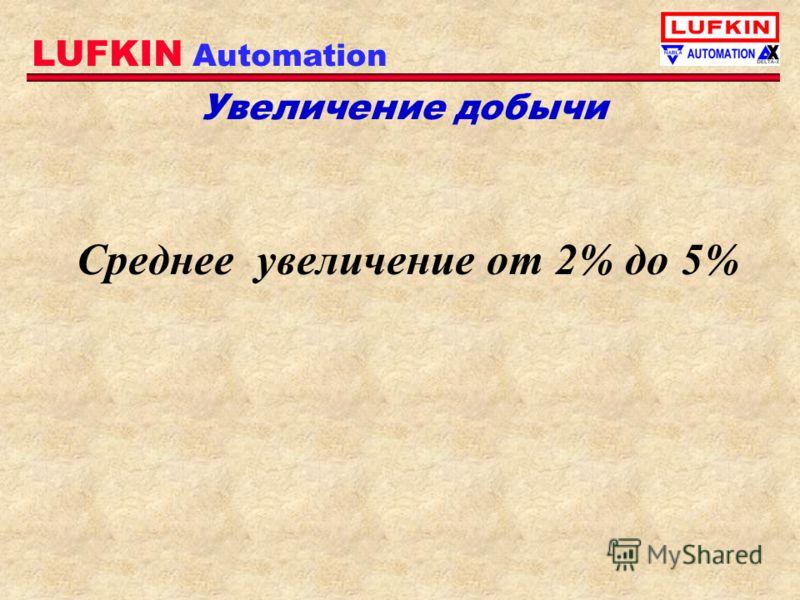 LUFKIN Automation Увеличение добычи Среднее увеличение от 2% до 5%
