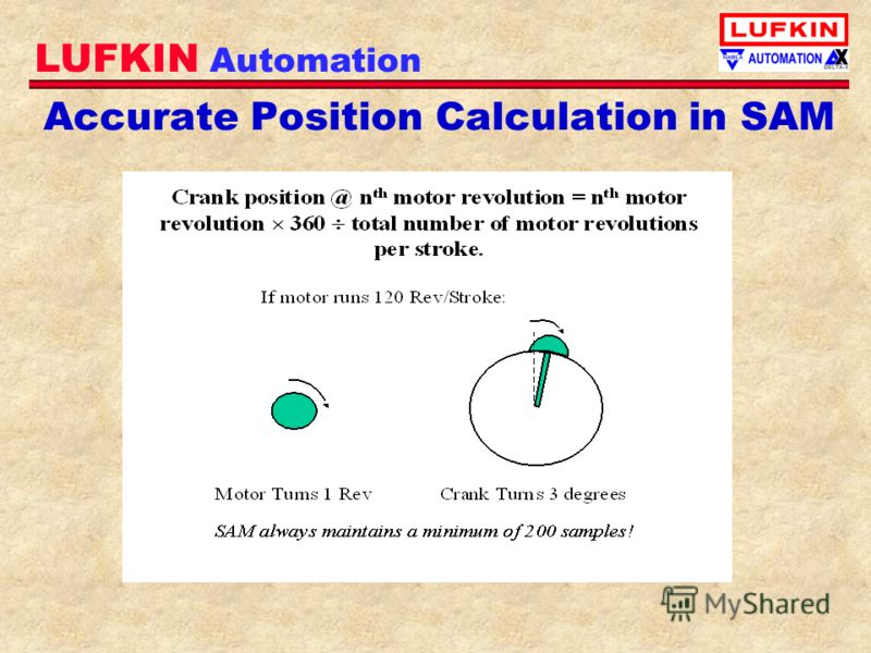 LUFKIN Automation Accurate Position Calculation in SAM