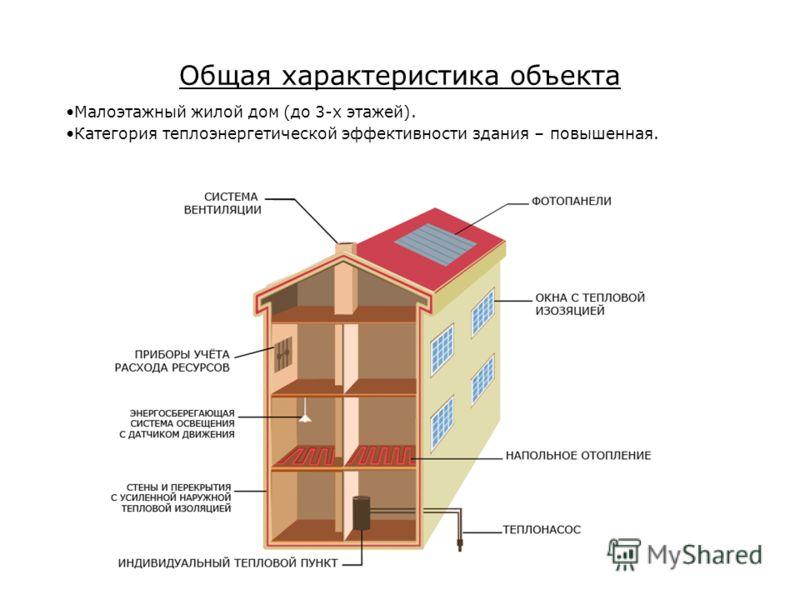 Общая характеристика объекта Малоэтажный жилой дом (до 3-х этажей). Категория теплоэнергетической эффективности здания – повышенная.
